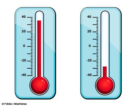 comment fonctionne un thermomètre