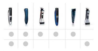 comparatif tondeuse a barbe