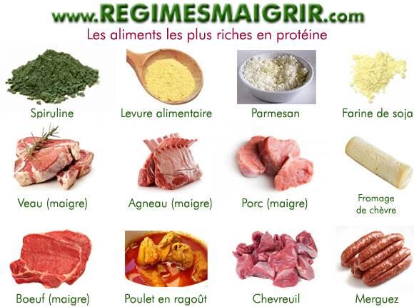 proteine dans quel aliment